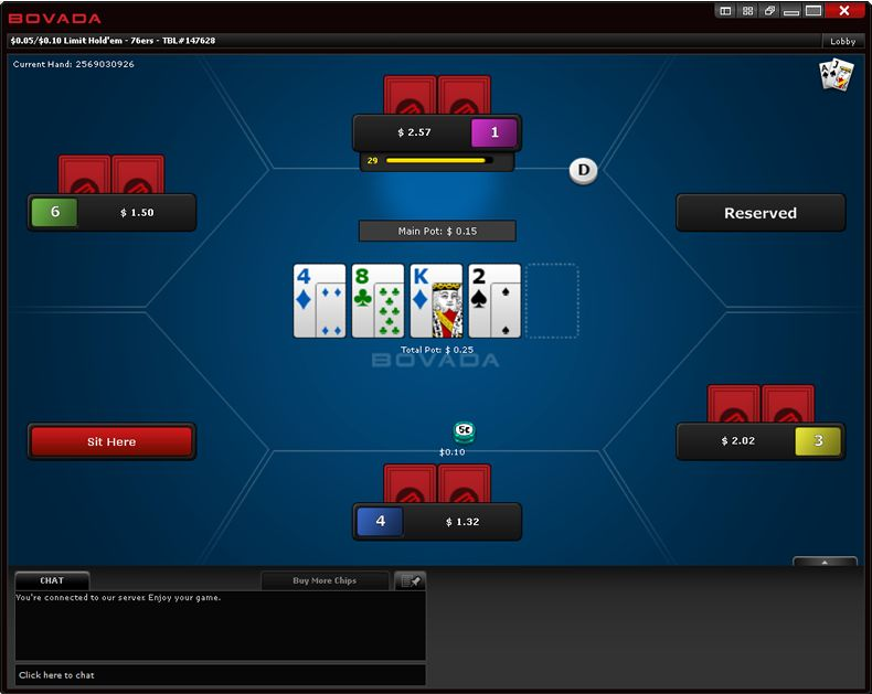 Bovada poker player traffic